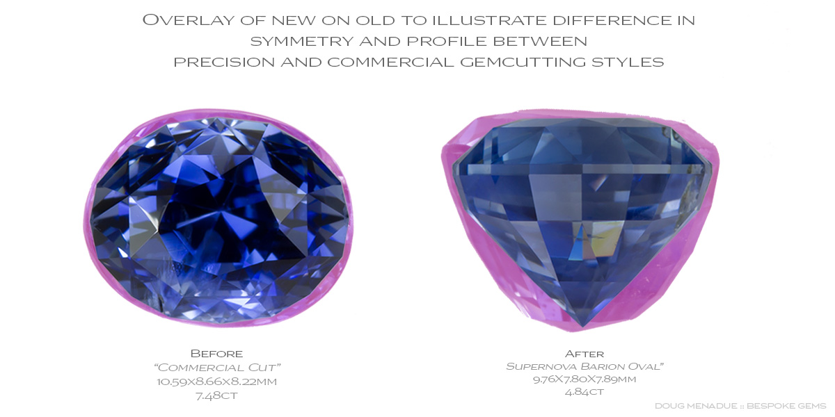 Illustrating the difference between precision and commercial cut gemstones